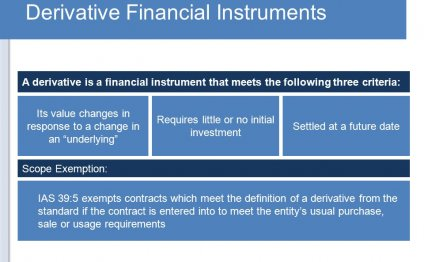Derivative Financial