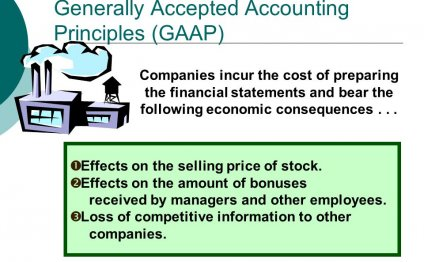 2004 The McGraw-Hill Companies