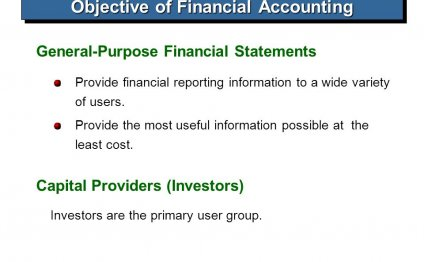 Objective of Financial