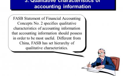 Financial Accounting Information