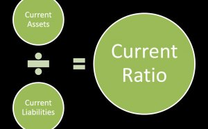 Financial Accounting current ratio