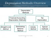 Financial Accounting depreciation methods