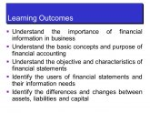 Importance of Financial Accounting in Business