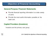 What are the objectives of Financial Accounting?
