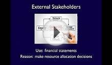 Accounting Equation - Video 1 - Financial Reporting Elements