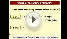 Financial Accounting Framework - Accounting Course Topic
