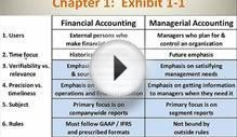Financial Accounting vs Managerial Accounting