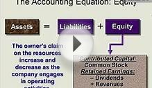 Intro to Financial Accounting: Accounting Equation