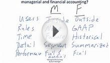 Managerial Accounting 1.1: Managerial vs Financial Accounting