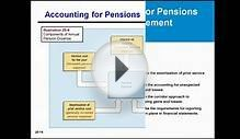 Pension expense ch 20 p 2-Intermediate Accounting CPA exam